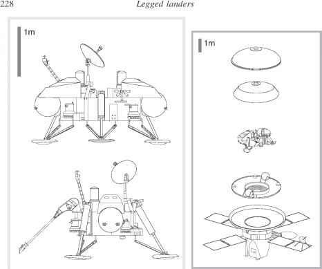 Mars Surveyor landers - Ballistic Fundamentals - Fossil Hunters