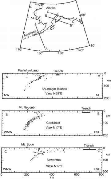 Greater Tortue Seismic Cross Section